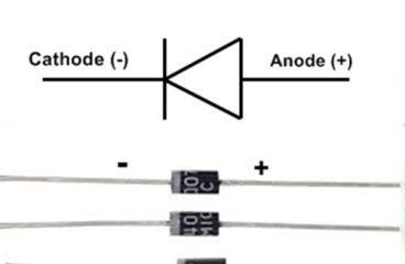 Semiconductor P-N Diode | P-N Junction