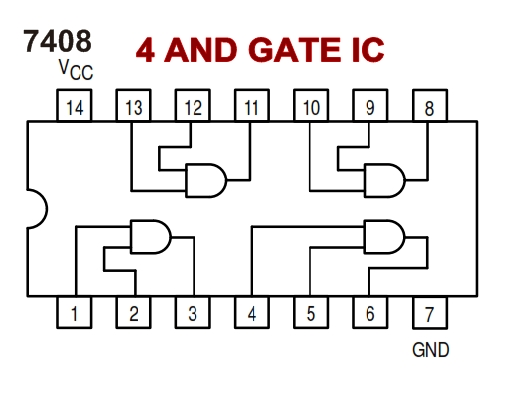 2 INPUT AND GATE IC NUMBER