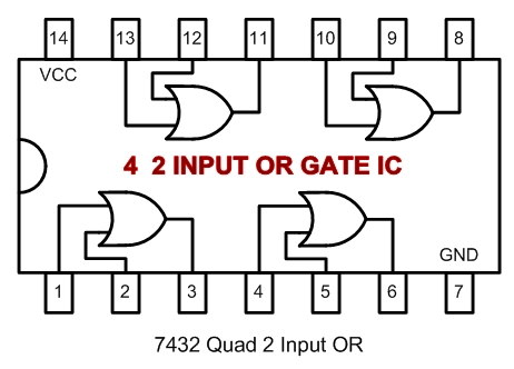 OR GATE IC NUMBER