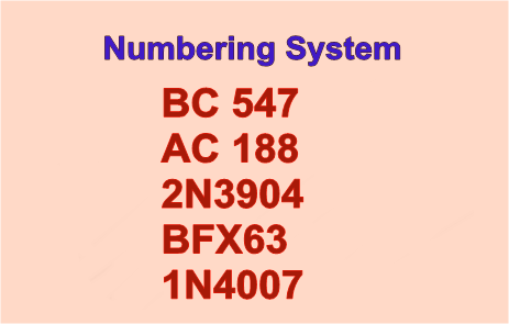 how to read diode markings