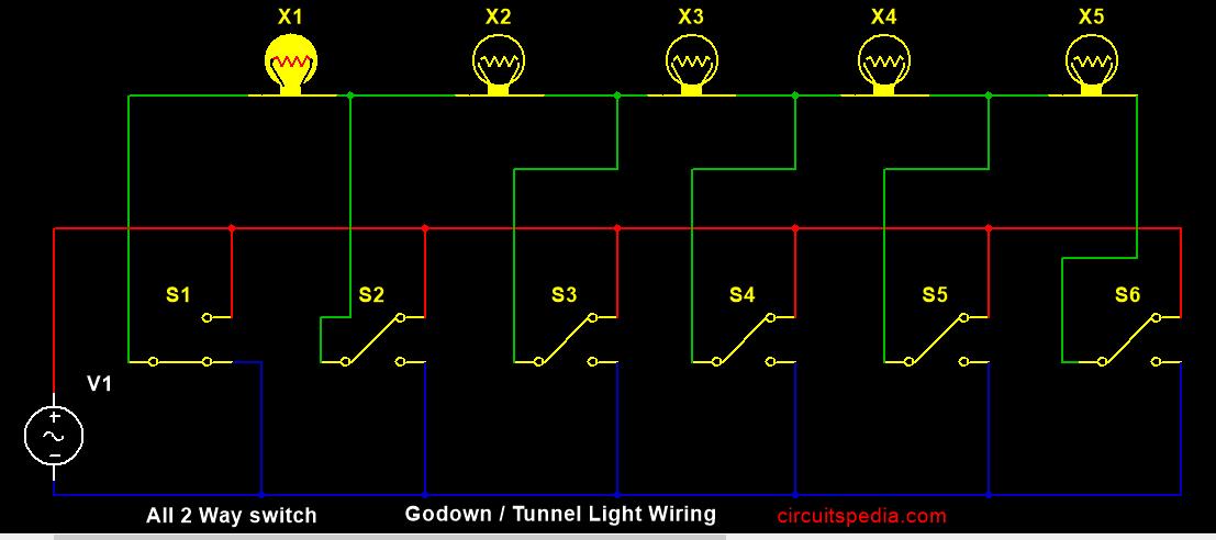 tunnel wiring