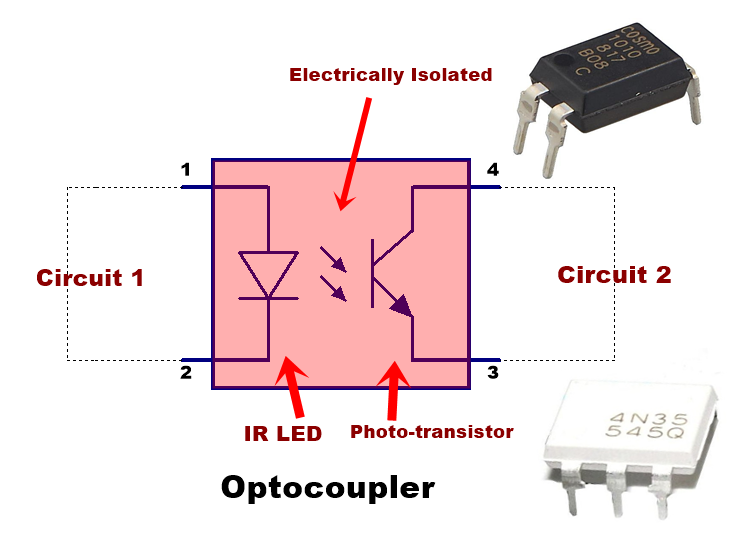 what is optocoupler