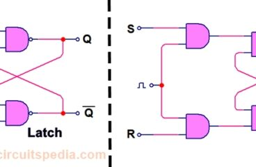 Difference between Latch and Flip-flop